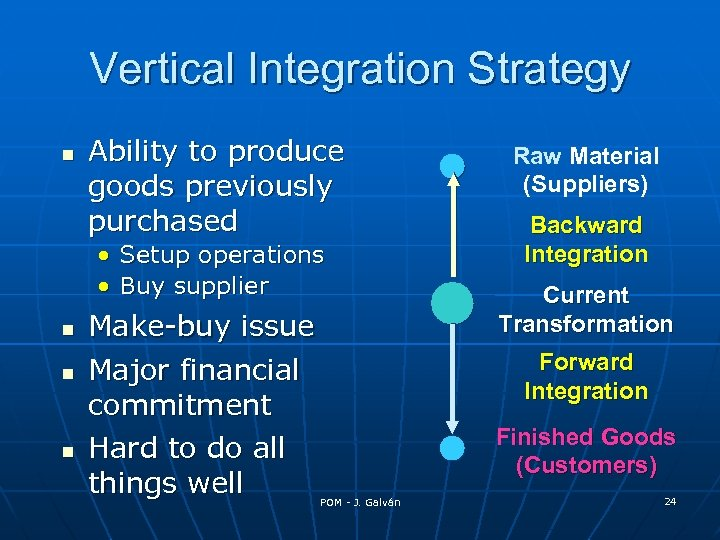 Vertical Integration Strategy Ability to produce goods previously purchased • Setup operations • Buy