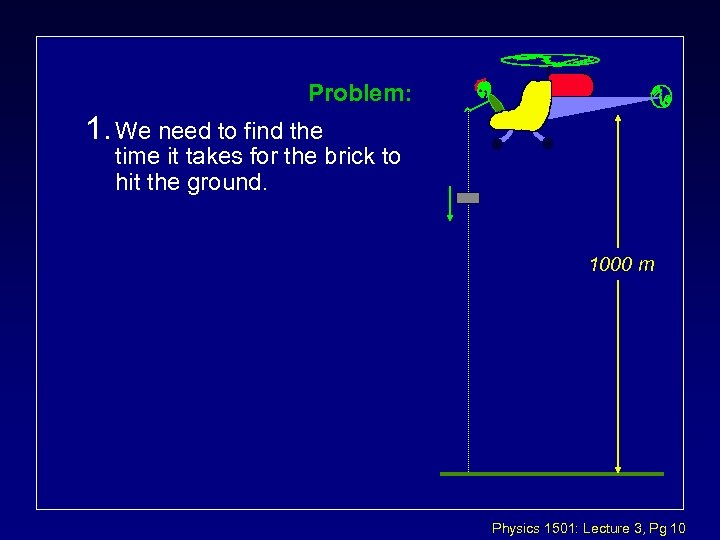 Problem: 1. We need to find the time it takes for the brick to
