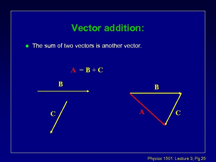 Vector addition: l The sum of two vectors is another vector. A =B+C B