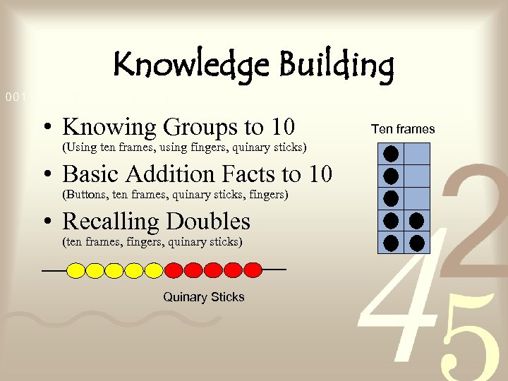 Knowledge Building • Knowing Groups to 10 (Using ten frames, using fingers, quinary sticks)