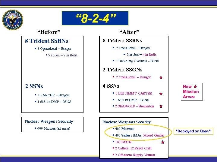""" 8 -2 -4"" ""Before"" 8 Trident SSBNs § 8 Operational – Bangor ""After"""