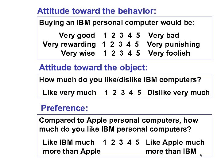 Attitude toward the behavior: Buying an IBM personal computer would be: Very good 1