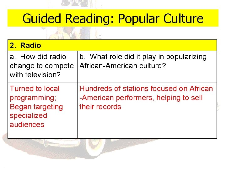 Guided Reading: Popular Culture 2. Radio a. How did radio b. What role did