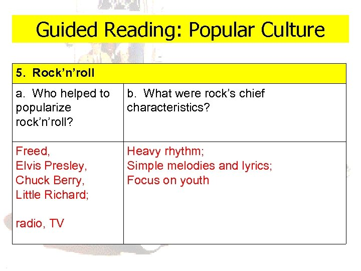 Guided Reading: Popular Culture 5. Rock'n'roll a. Who helped to popularize rock'n'roll? b. What