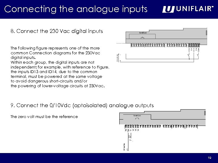 Connecting the analogue inputs 8. Connect the 230 Vac digital inputs The following figure
