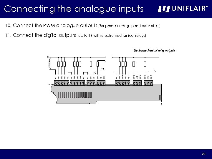 Connecting the analogue inputs 10. Connect the PWM analogue outputs (for phase cutting speed