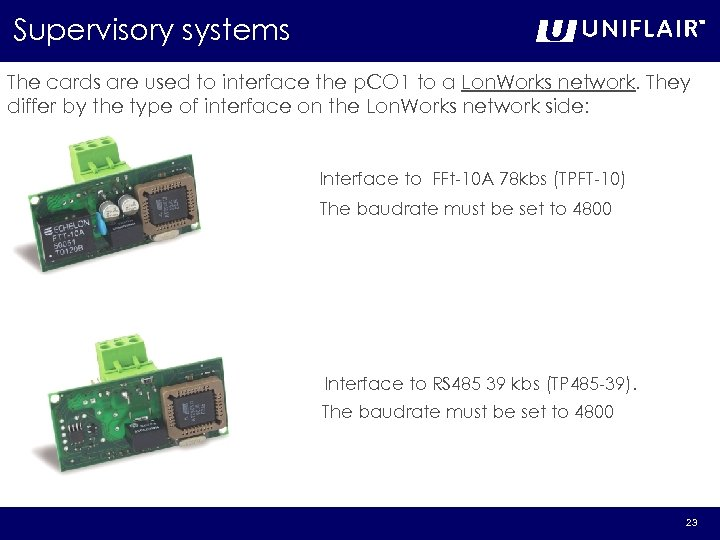 Supervisory systems The cards are used to interface the p. CO 1 to a