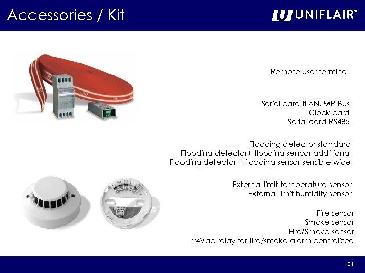 Accessories / Kit Remote user terminal Serial card t. LAN, MP-Bus Clock card Serial