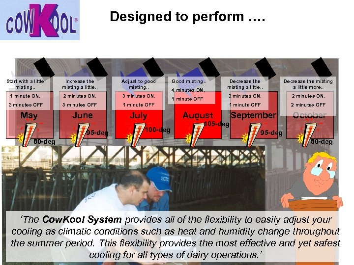 Designed to perform …. Start with a little misting. . Increase the misting a