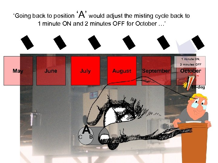 'A' 'Going back to position would adjust the misting cycle back to 1 minute