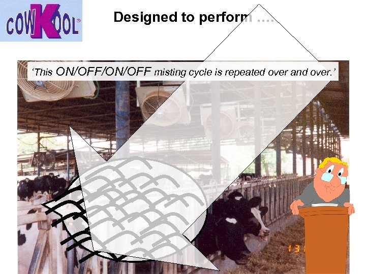 Designed to perform …. 'This ON/OFF/ON/OFF misting cycle is repeated over and over. '