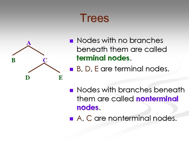 Trees n A B C n D Nodes with no branches beneath them are