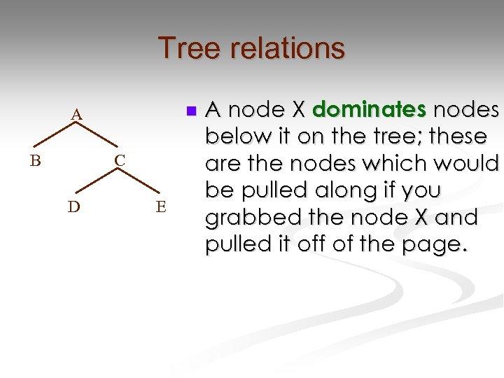 Tree relations n A B C D E A node X dominates nodes below