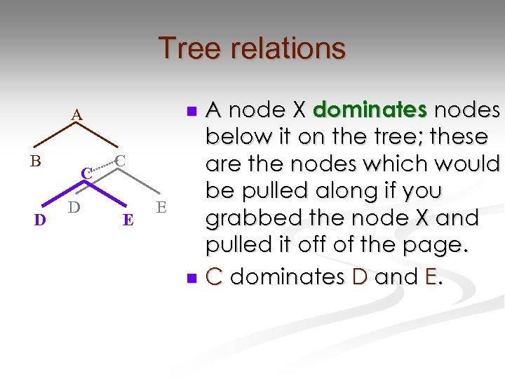 Tree relations B D C D A node X dominates nodes below it on