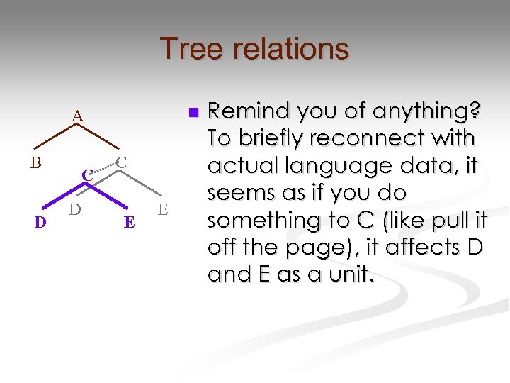 Tree relations n A B D C E E Remind you of anything? To