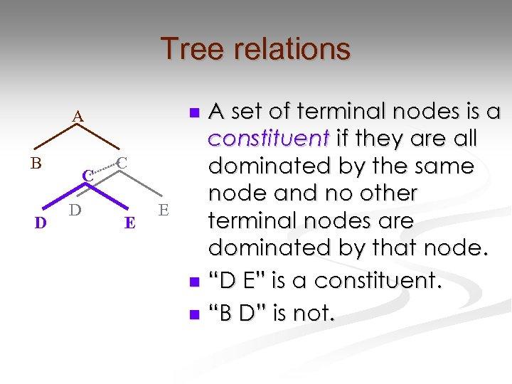 Tree relations B D C D A set of terminal nodes is a constituent
