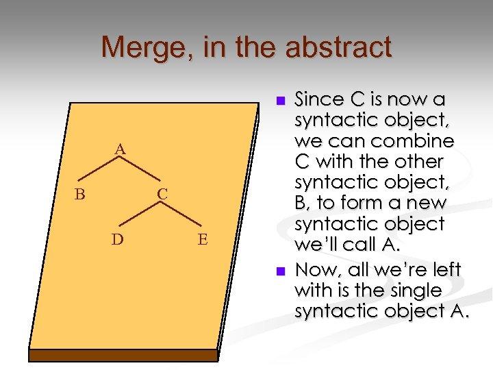 Merge, in the abstract n A B C D E n Since C is