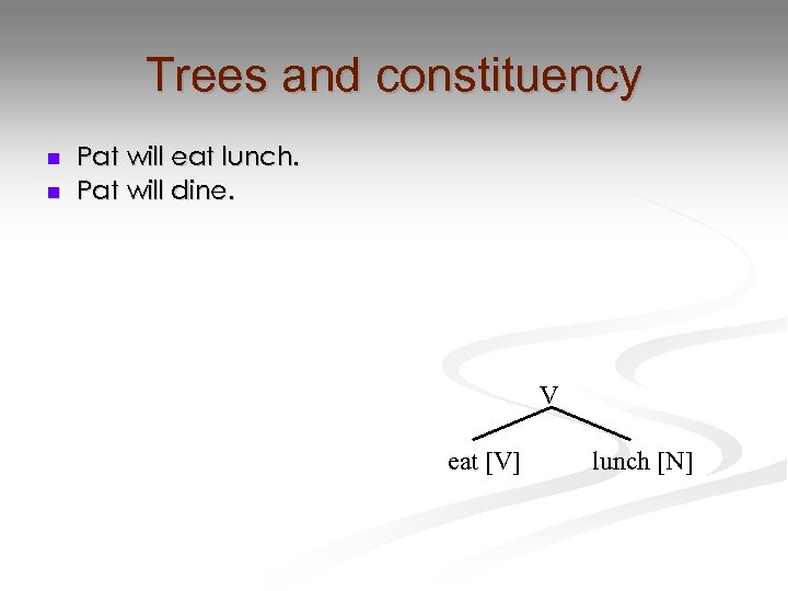 Trees and constituency n n Pat will eat lunch. Pat will dine. V eat