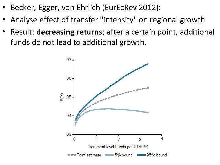 • Becker, Egger, von Ehrlich (Eur. Ec. Rev 2012): • Analyse effect of