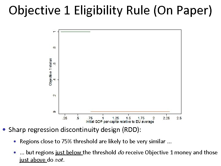 Objective 1 Eligibility Rule (On Paper) • Sharp regression discontinuity design (RDD): • Regions