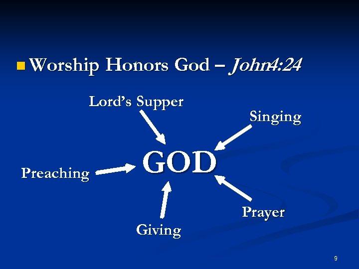 n Worship Honors God – Lord's Supper Preaching John 4: 24 Singing GOD Giving