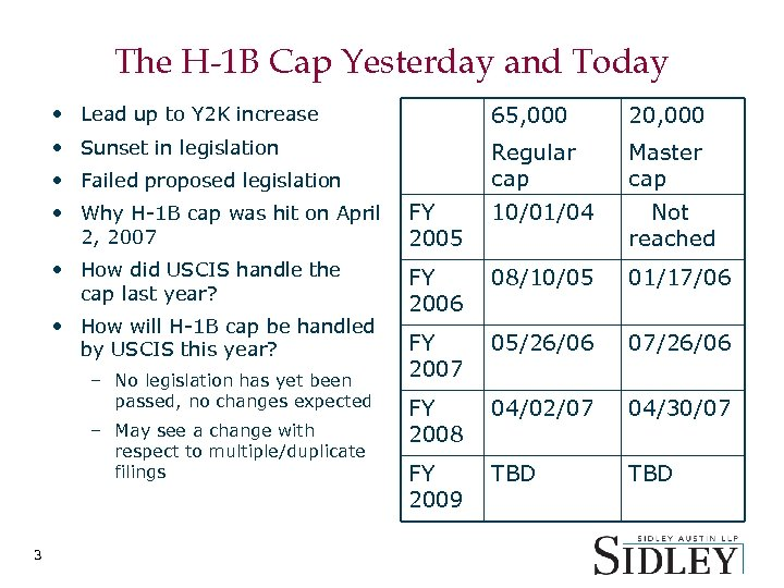 The H-1 B Cap Yesterday and Today • Lead up to Y 2 K