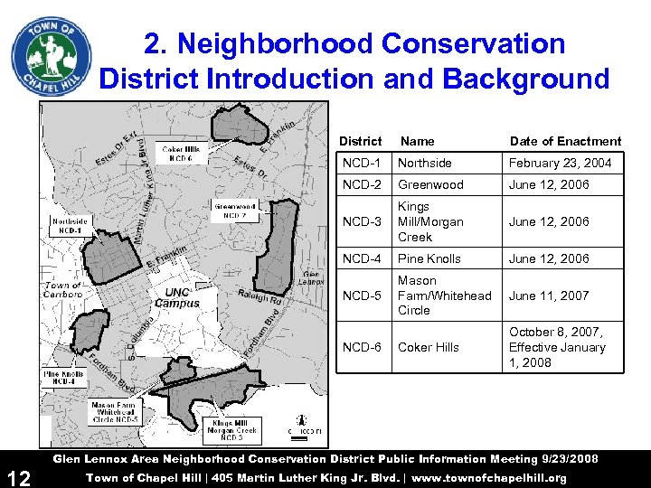 2. Neighborhood Conservation District Introduction and Background District Name Date of Enactment NCD-1 Northside