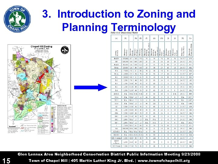 3. Introduction to Zoning and Planning Terminology Glen Lennox Area Neighborhood Conservation District Public