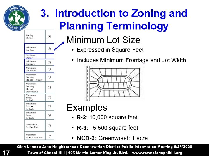 3. Introduction to Zoning and Planning Terminology Minimum Lot Size • Expressed in Square
