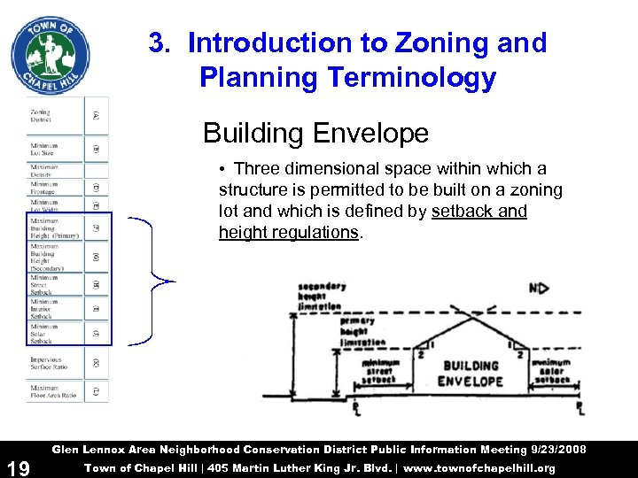 3. Introduction to Zoning and Planning Terminology Building Envelope • Three dimensional space within