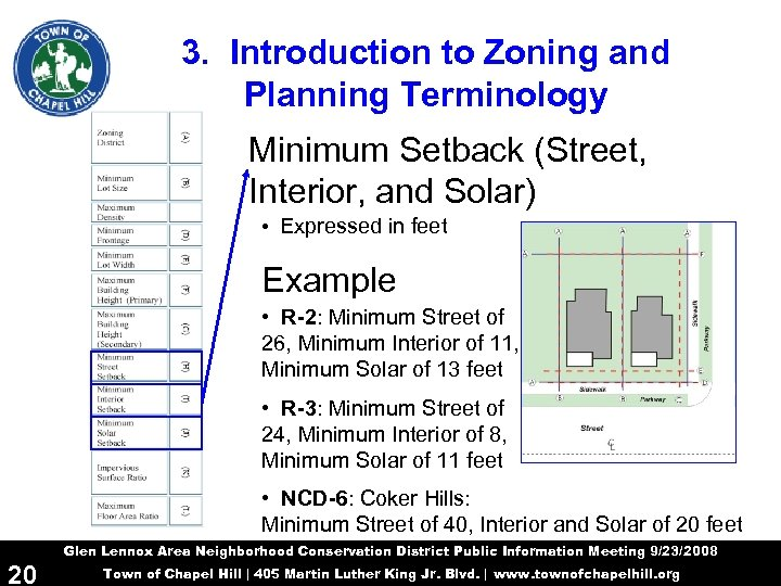 3. Introduction to Zoning and Planning Terminology Minimum Setback (Street, Interior, and Solar) •