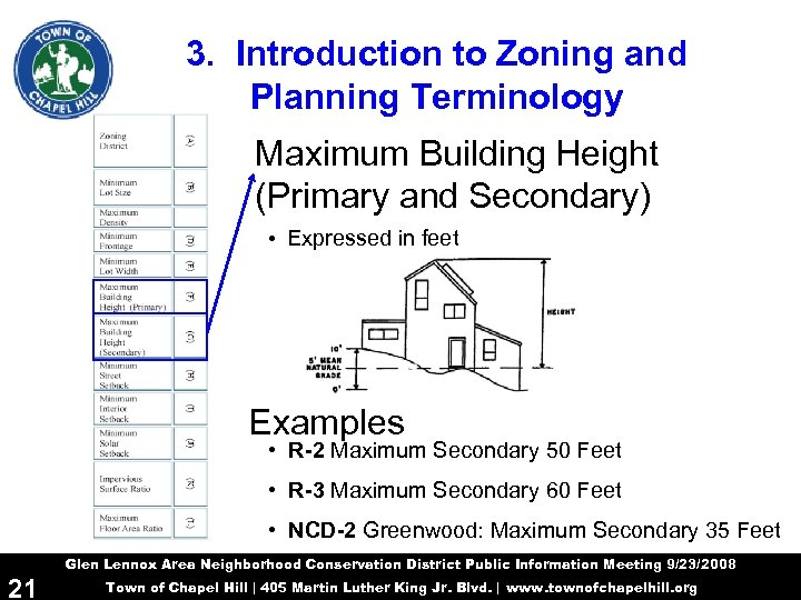 3. Introduction to Zoning and Planning Terminology Maximum Building Height (Primary and Secondary) •