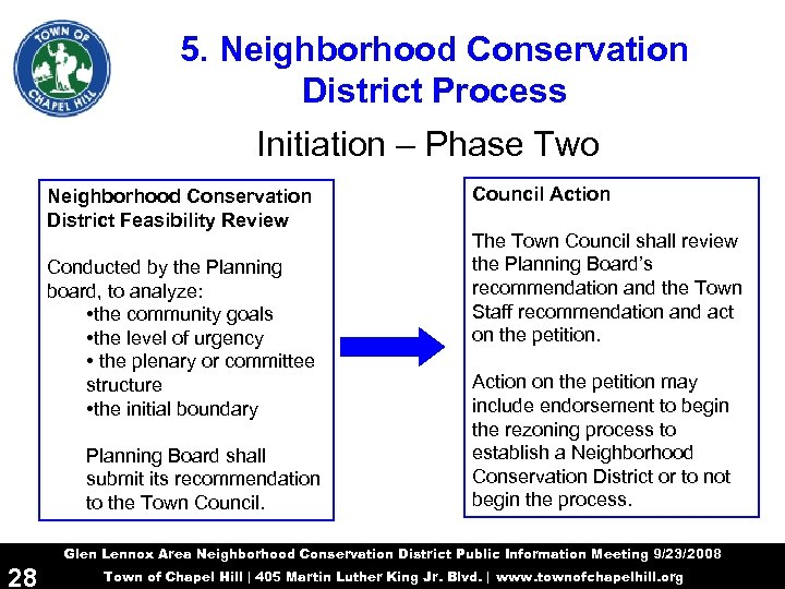 5. Neighborhood Conservation District Process Initiation – Phase Two Neighborhood Conservation District Feasibility Review