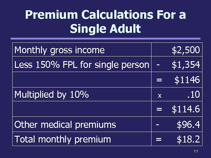 Premium Calculations For a Single Adult Monthly gross income $2, 500 Less 150% FPL