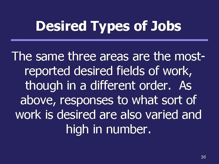 Desired Types of Jobs The same three areas are the mostreported desired fields of