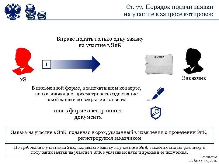 Ст. 77. Порядок подачи заявки на участие в запросе котировок Вправе подать только одну