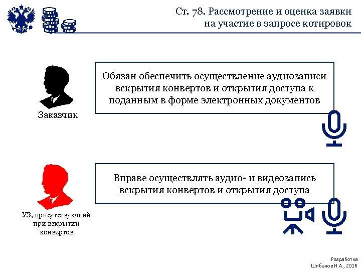 Ст. 78. Рассмотрение и оценка заявки на участие в запросе котировок Обязан обеспечить осуществление
