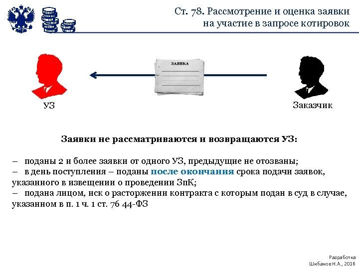 Ст. 78. Рассмотрение и оценка заявки на участие в запросе котировок УЗ Заказчик Заявки