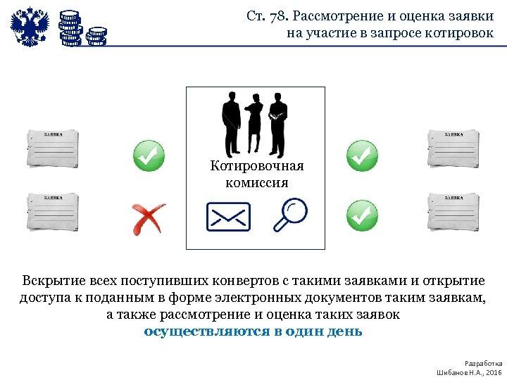 Ст. 78. Рассмотрение и оценка заявки на участие в запросе котировок Котировочная комиссия Вскрытие