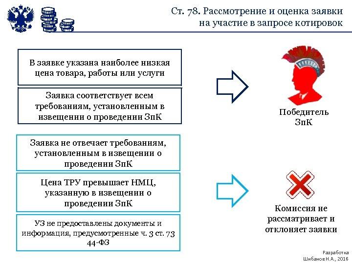 Ст. 78. Рассмотрение и оценка заявки на участие в запросе котировок В заявке указана