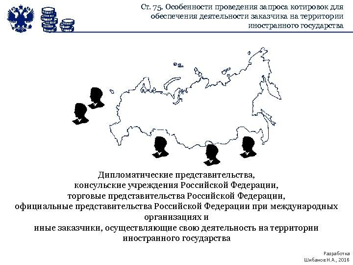Ст. 75. Особенности проведения запроса котировок для обеспечения деятельности заказчика на территории иностранного государства