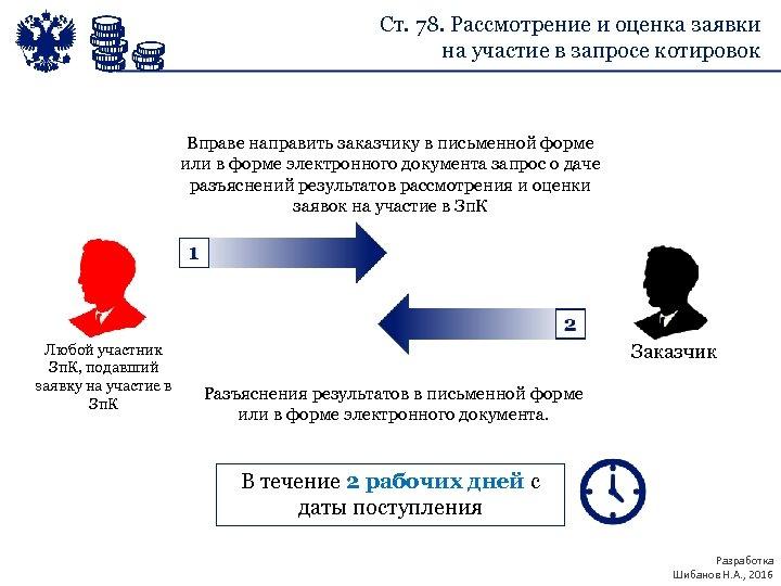 Ст. 78. Рассмотрение и оценка заявки на участие в запросе котировок Вправе направить заказчику