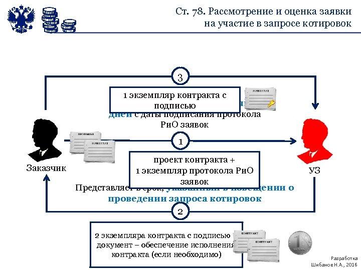 Ст. 78. Рассмотрение и оценка заявки на участие в запросе котировок 3 1 экземпляр