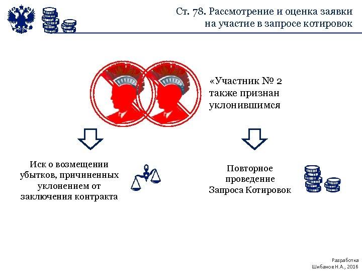 Ст. 78. Рассмотрение и оценка заявки на участие в запросе котировок «Участник № 2