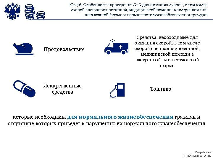 Ст. 76. Особенности проведения Зп. К для оказания скорой, в том числе скорой специализированной,