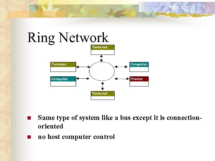 Ring Network n n Same type of system like a bus except it is