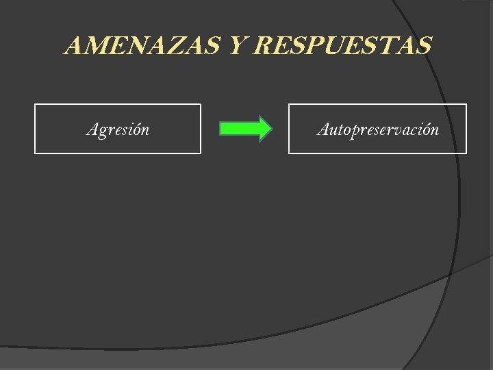 AMENAZAS Y RESPUESTAS Agresión Autopreservación