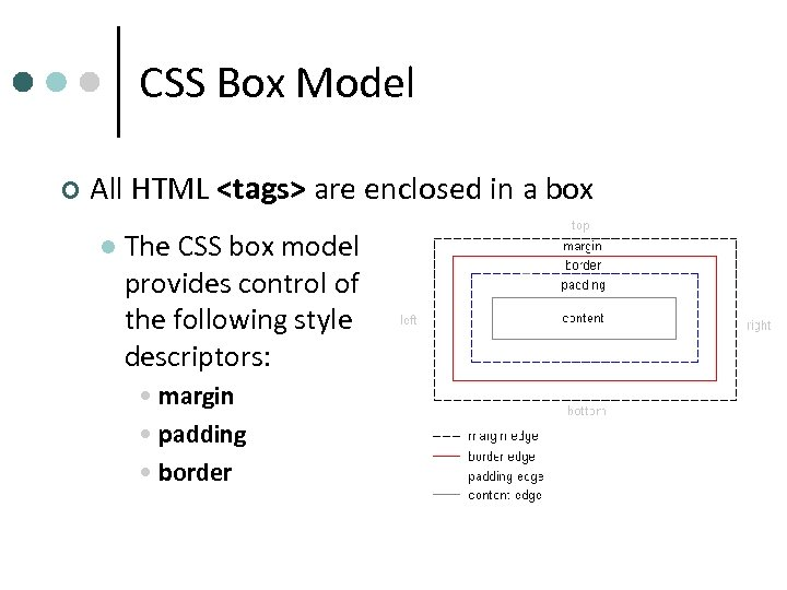 CSS Box Model ¢ All HTML <tags> are enclosed in a box l The