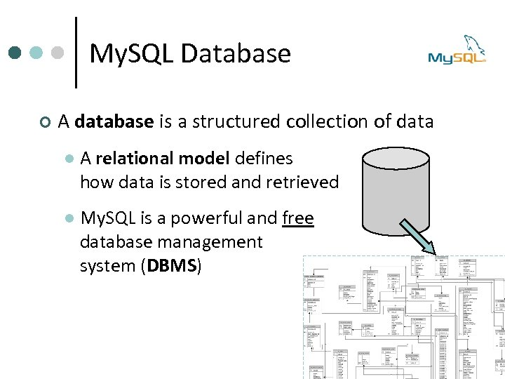 My. SQL Database ¢ A database is a structured collection of data l A