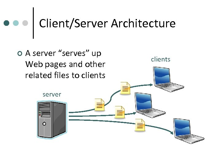 "Client/Server Architecture ¢ A server ""serves"" up Web pages and other related files to"